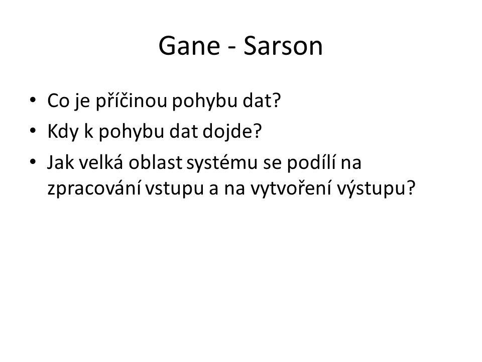Gane - Sarson Co je příčinou pohybu dat Kdy k pohybu dat dojde