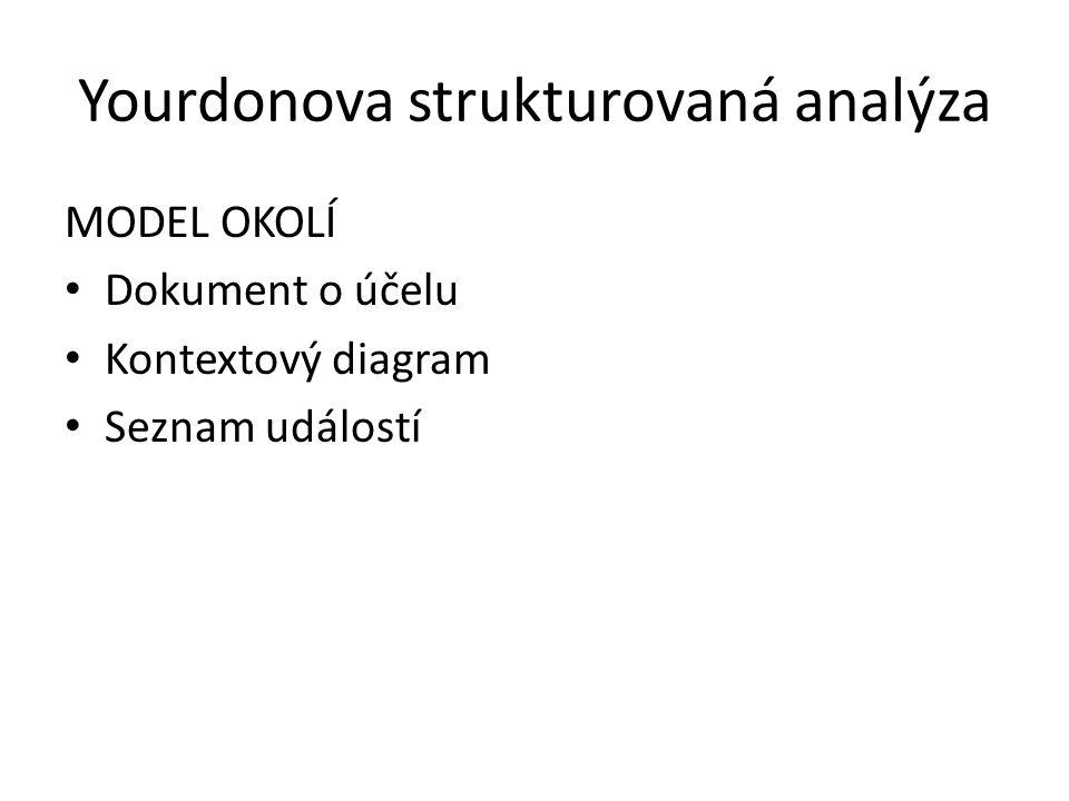 Yourdonova strukturovaná analýza