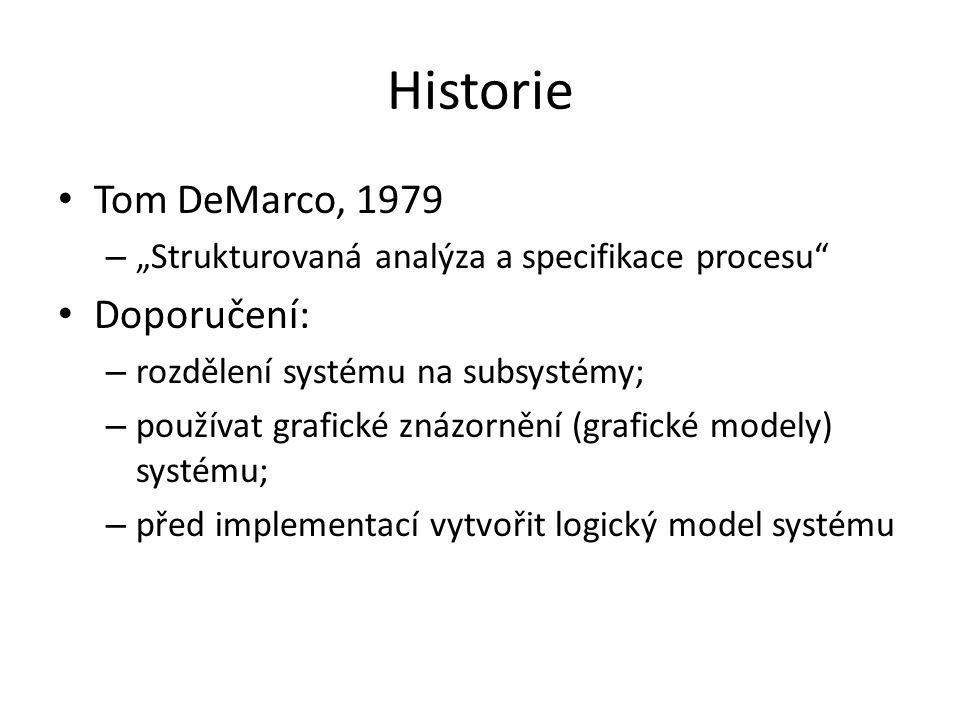 Historie Tom DeMarco, 1979 Doporučení: