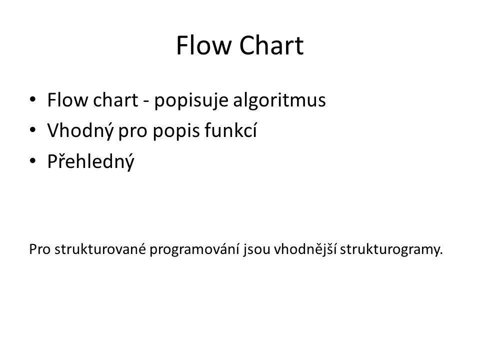 Flow Chart Flow chart - popisuje algoritmus Vhodný pro popis funkcí