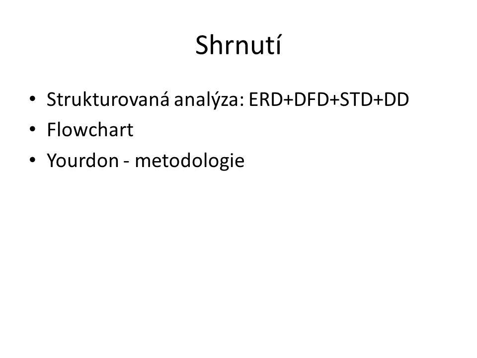 Shrnutí Strukturovaná analýza: ERD+DFD+STD+DD Flowchart