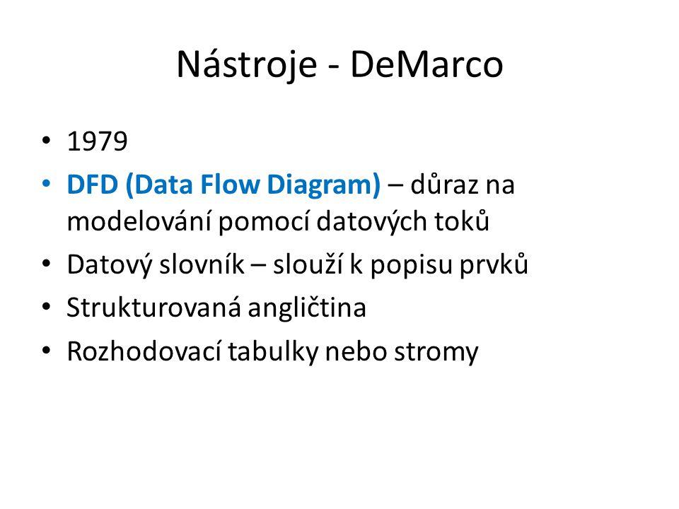 Nástroje - DeMarco 1979. DFD (Data Flow Diagram) – důraz na modelování pomocí datových toků. Datový slovník – slouží k popisu prvků.