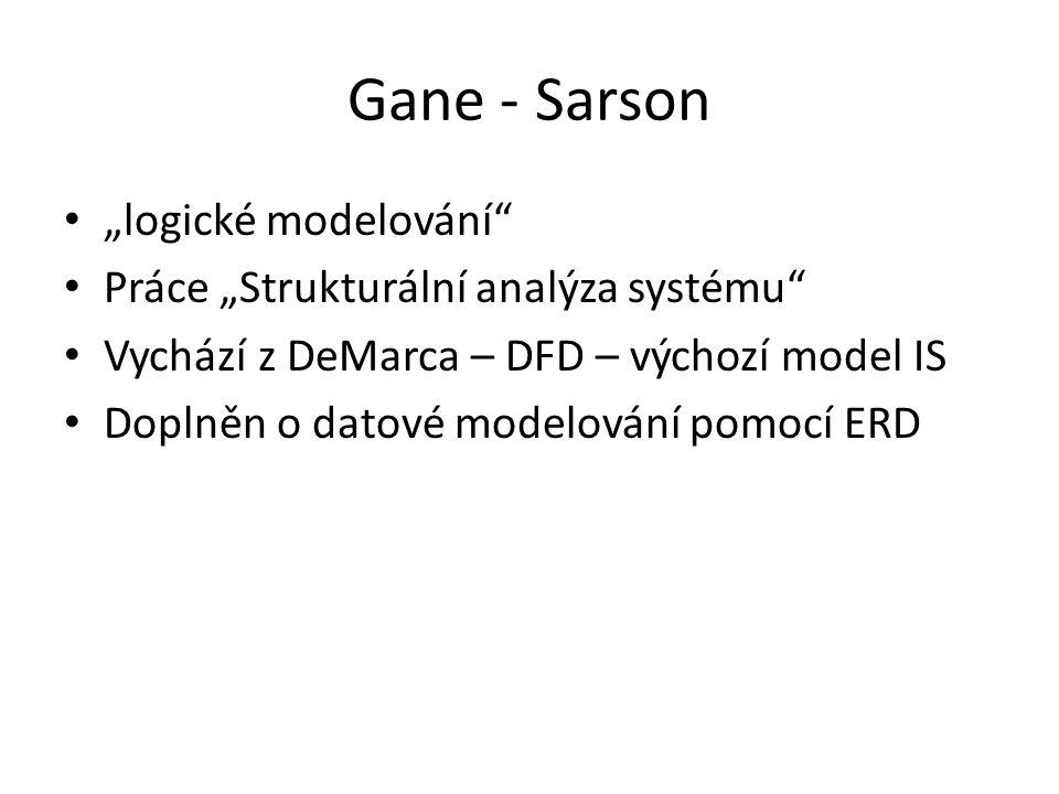"""Gane - Sarson """"logické modelování"""