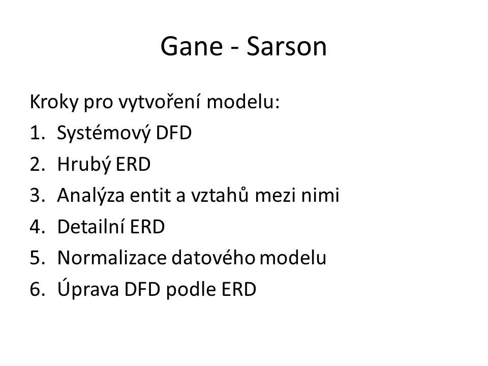 Gane - Sarson Kroky pro vytvoření modelu: Systémový DFD Hrubý ERD