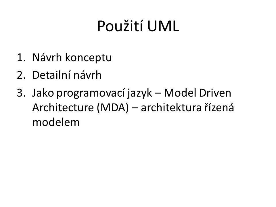 Použití UML Návrh konceptu Detailní návrh