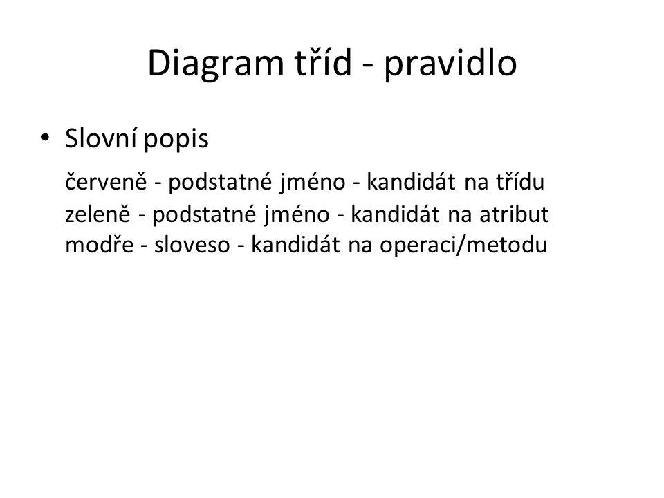 Diagram tříd - pravidlo