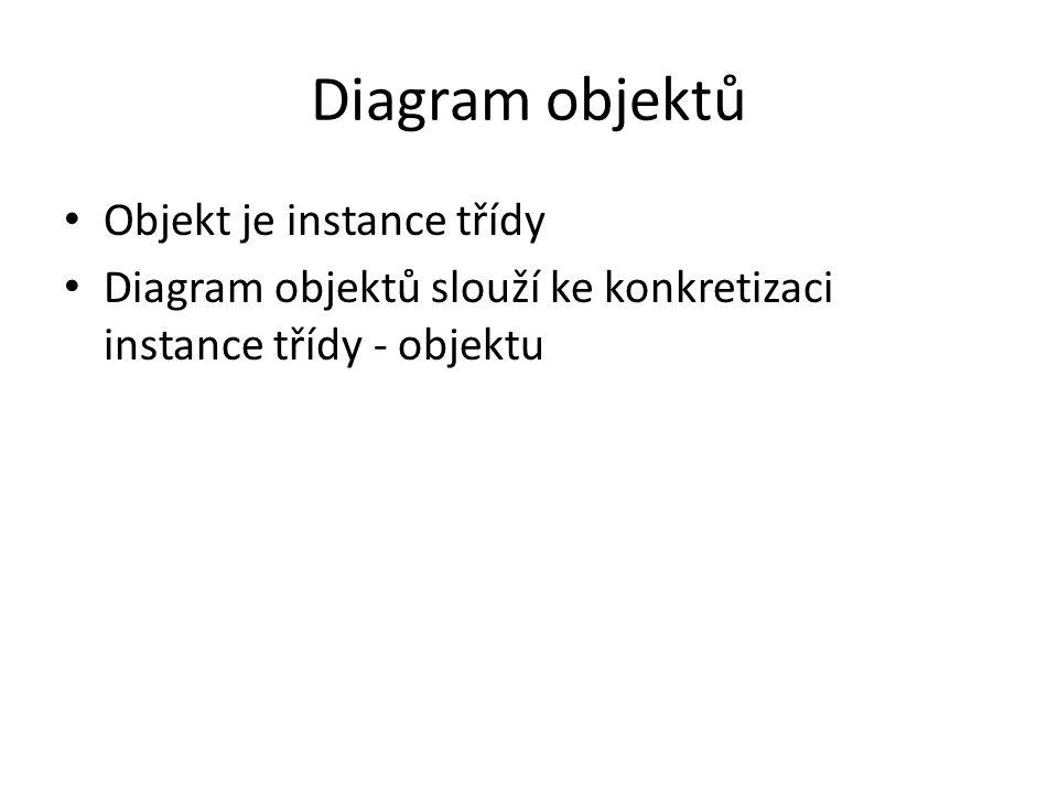 Diagram objektů Objekt je instance třídy