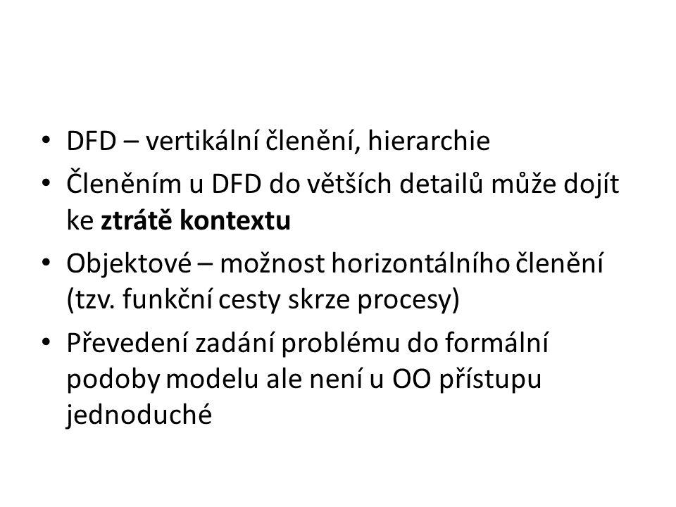 DFD – vertikální členění, hierarchie
