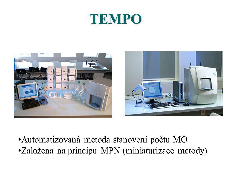 TEMPO Automatizovaná metoda stanovení počtu MO