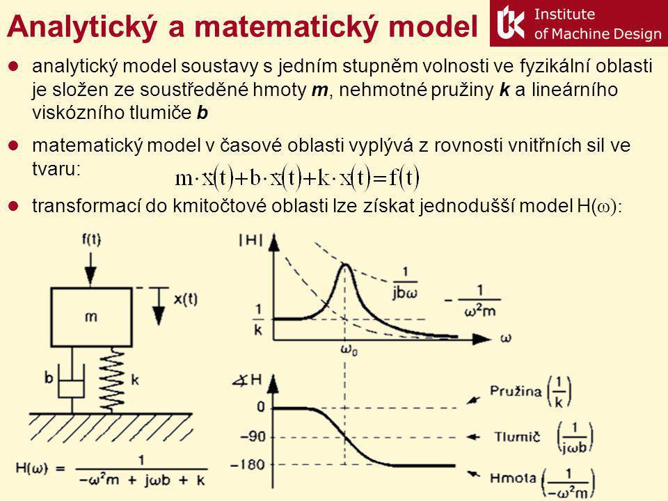 Analytický a matematický model