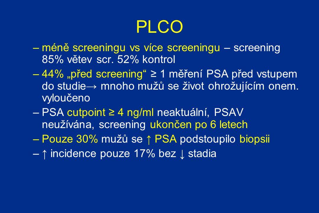 PLCO méně screeningu vs více screeningu – screening 85% větev scr. 52% kontrol.