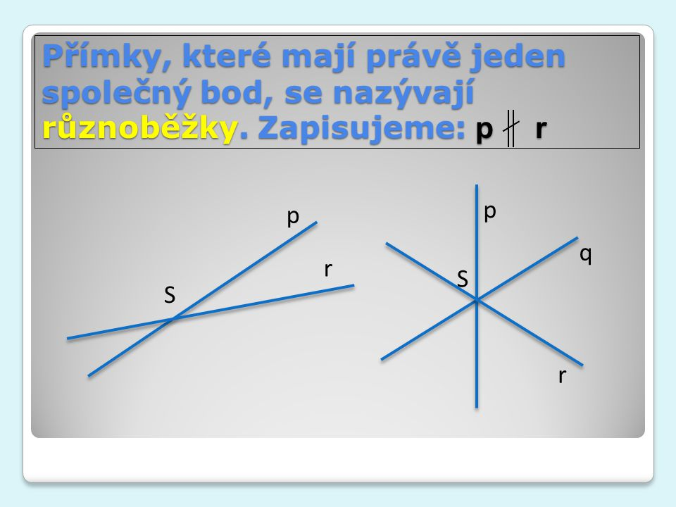 Přímky, které mají právě jeden společný bod, se nazývají různoběžky