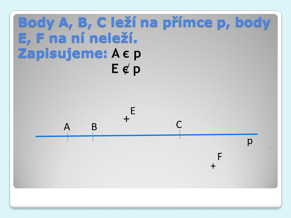 Body A, B, C leží na přímce p, body E, F na ní neleží