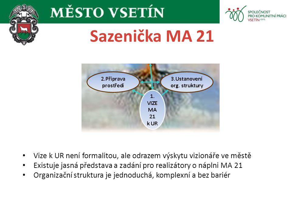 Sazenička MA 21 Vize k UR není formalitou, ale odrazem výskytu vizionáře ve městě. Existuje jasná představa a zadání pro realizátory o náplni MA 21.