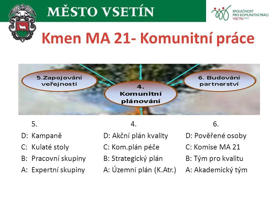 Kmen MA 21- Komunitní práce