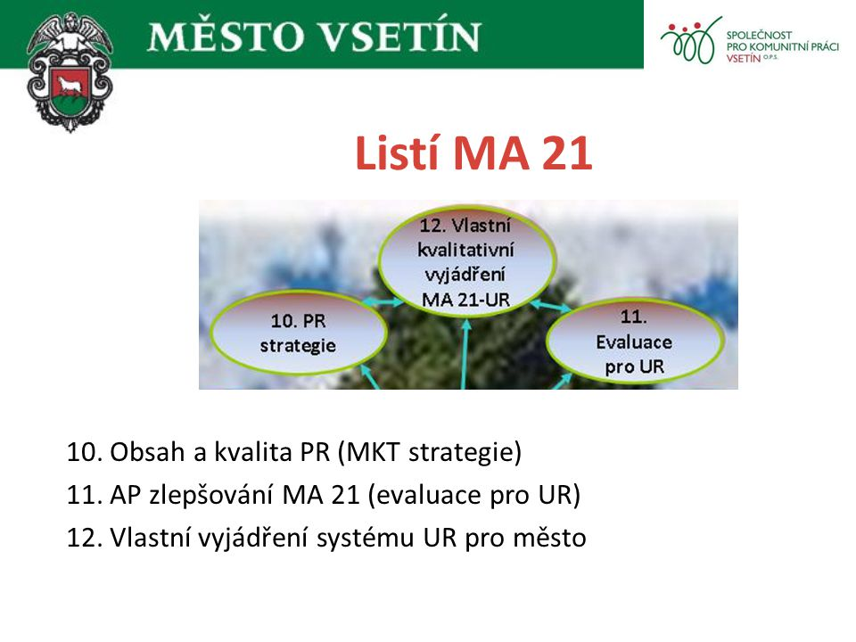 Listí MA 21 10. Obsah a kvalita PR (MKT strategie)