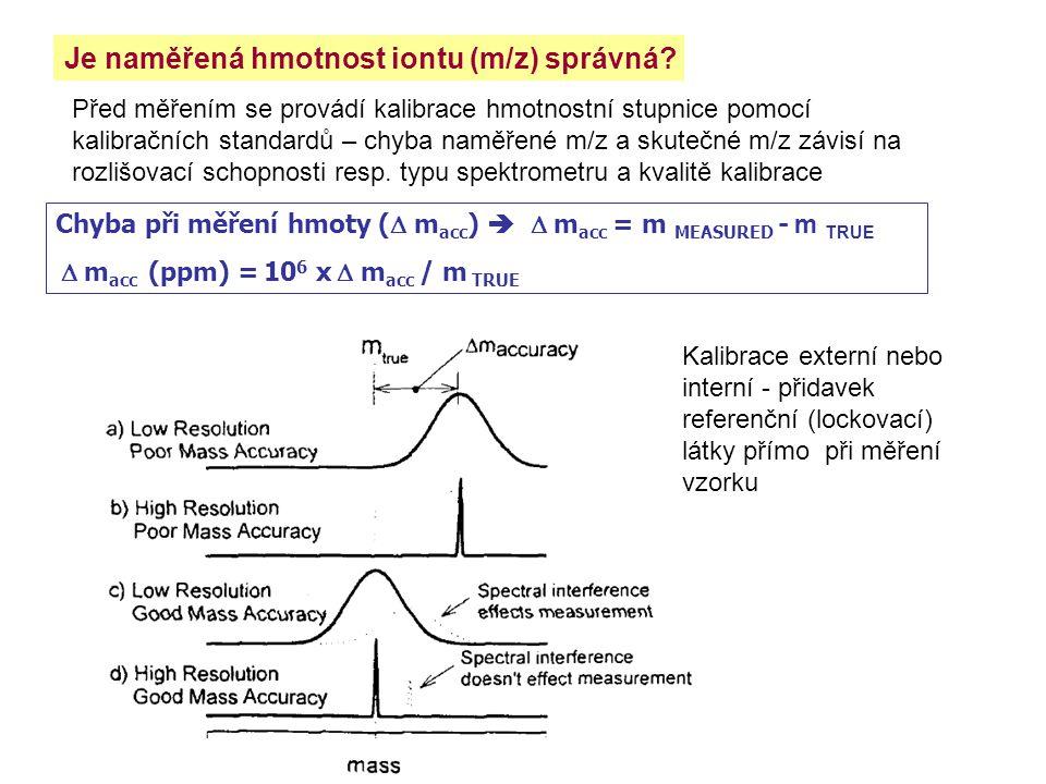 Je naměřená hmotnost iontu (m/z) správná