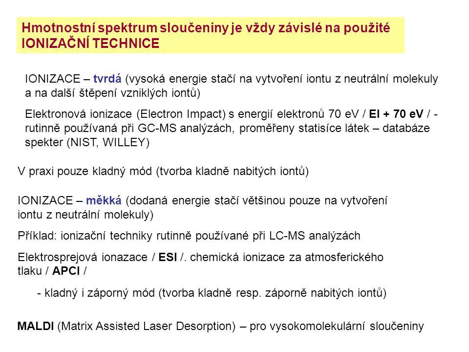 Hmotnostní spektrum sloučeniny je vždy závislé na použité IONIZAČNÍ TECHNICE