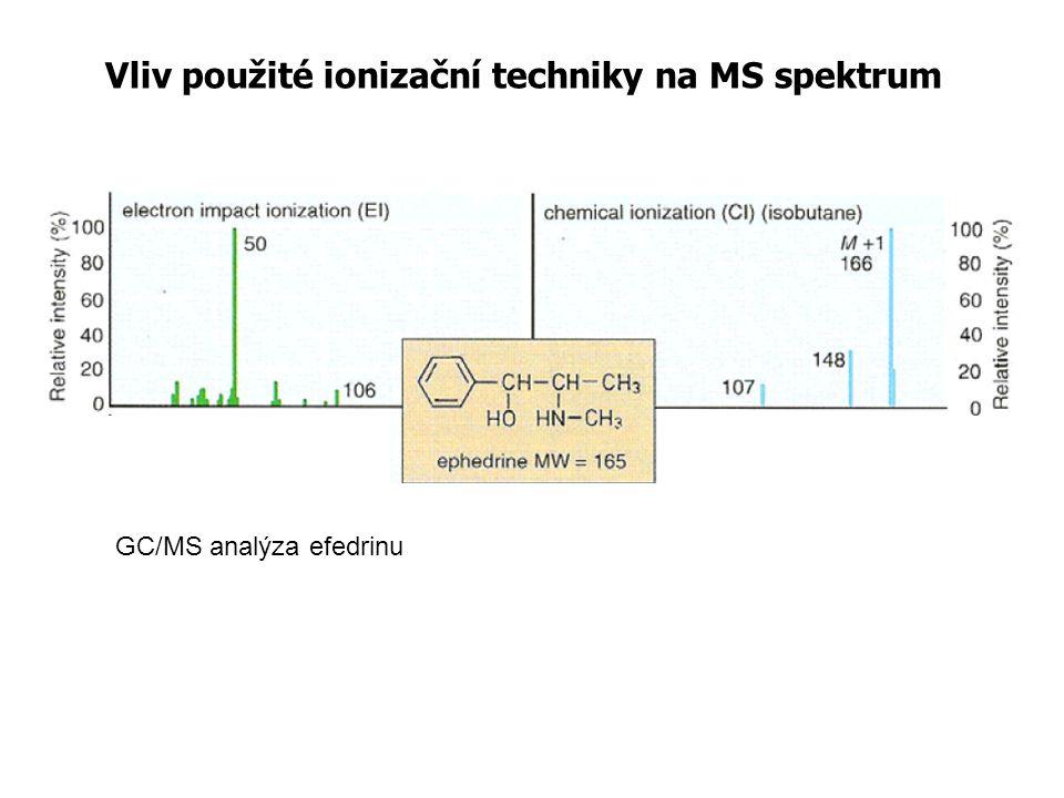 Vliv použité ionizační techniky na MS spektrum