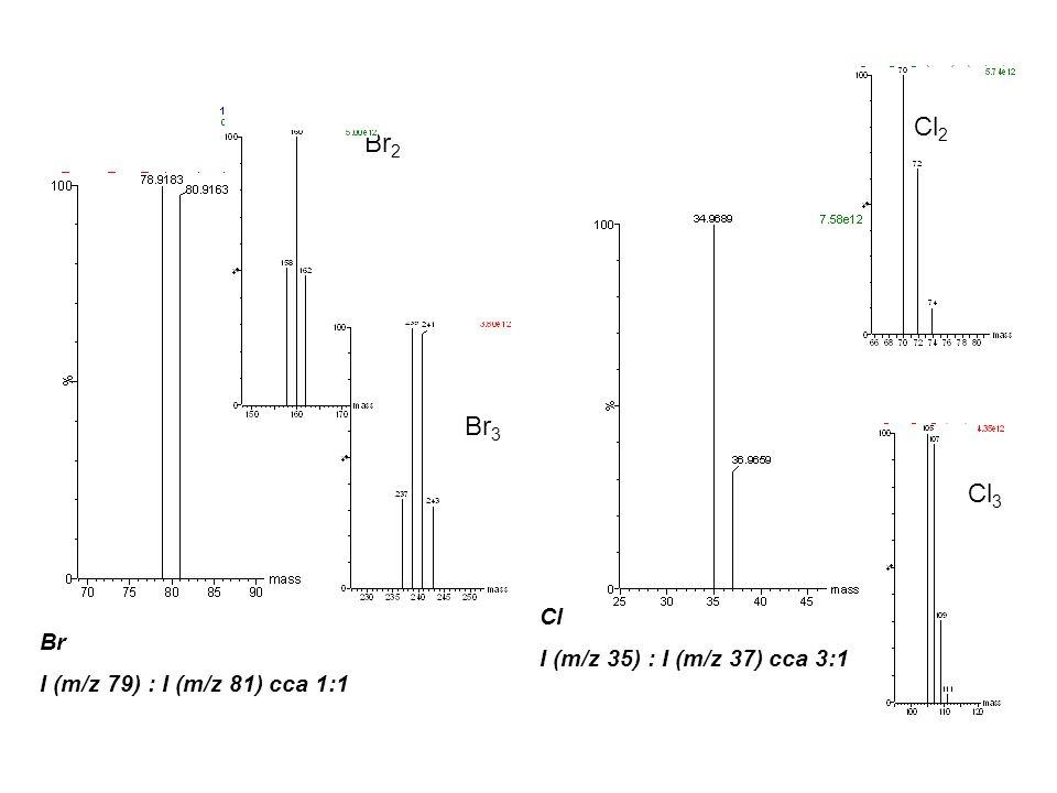 Cl2 Br2 Br3 Cl3 Cl I (m/z 35) : I (m/z 37) cca 3:1 Br