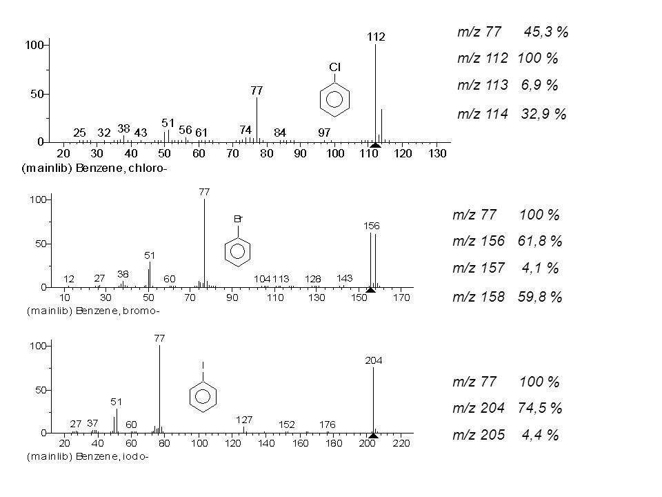 m/z 77 45,3 % m/z 112 100 % m/z 113 6,9 % m/z 114 32,9 % m/z 77 100 % m/z 156 61,8 % m/z 157 4,1 %