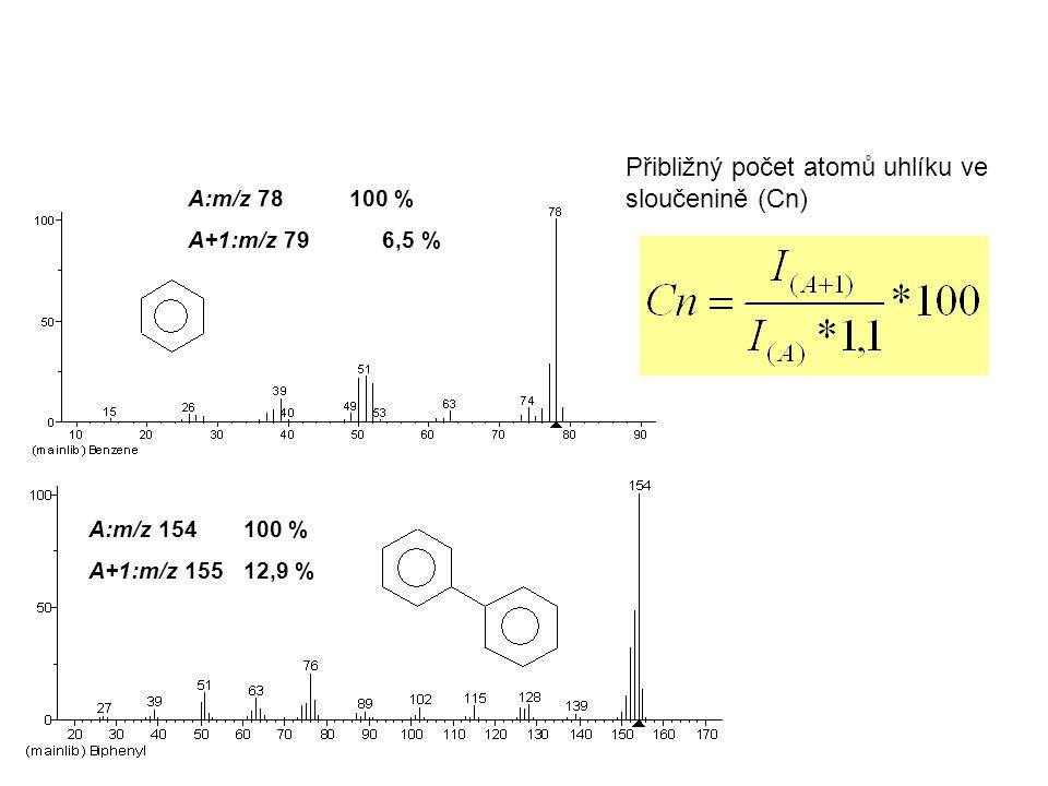 Přibližný počet atomů uhlíku ve sloučenině (Cn)