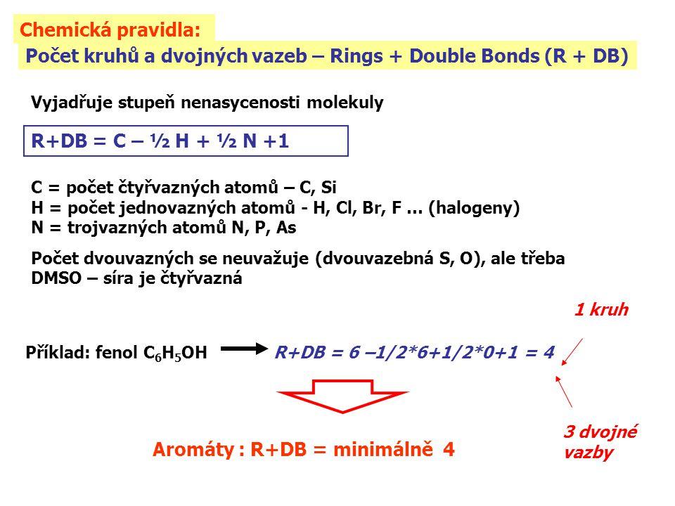 Počet kruhů a dvojných vazeb – Rings + Double Bonds (R + DB)
