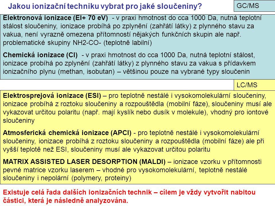 Jakou ionizační techniku vybrat pro jaké sloučeniny