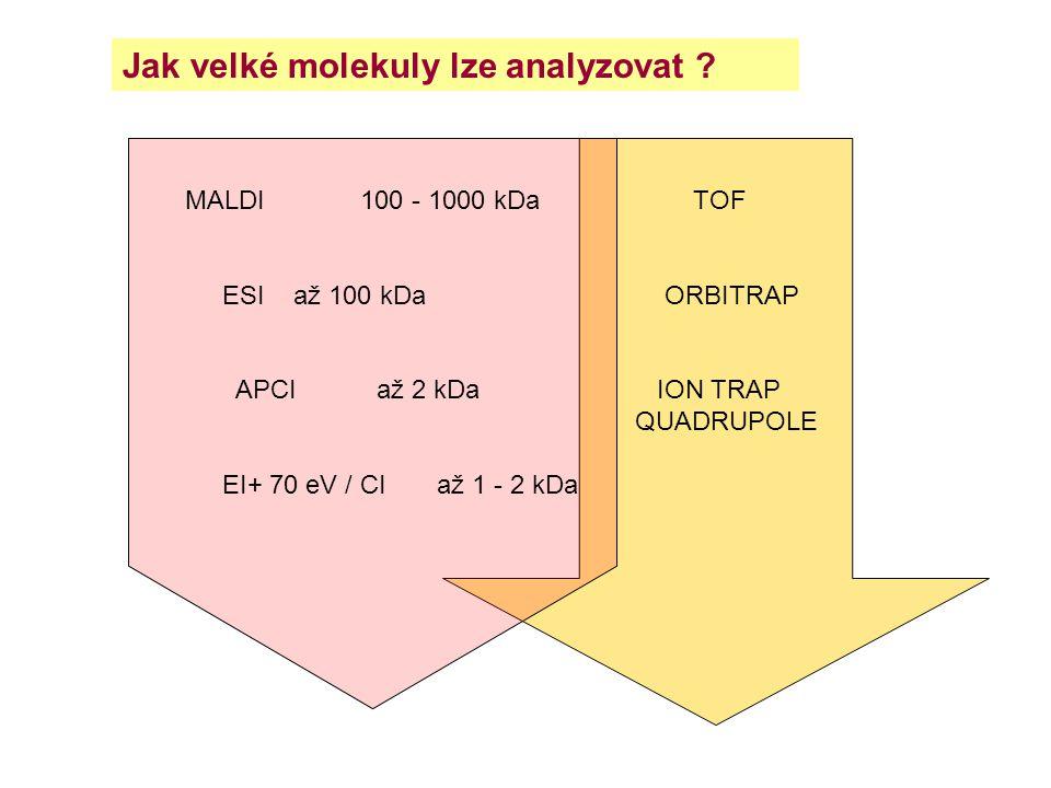 Jak velké molekuly lze analyzovat