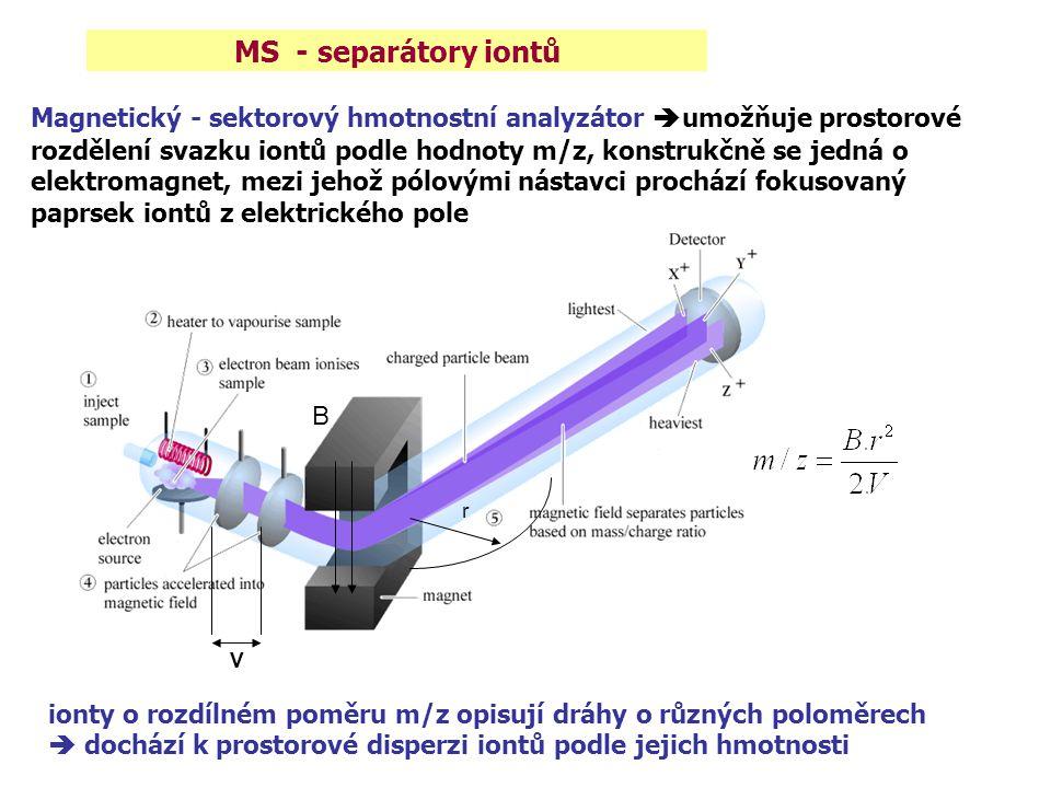 MS - separátory iontů