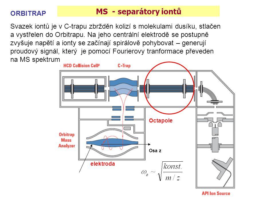 MS - separátory iontů ORBITRAP