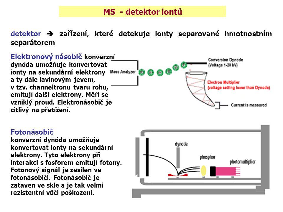 MS - detektor iontů detektor  zařízení, které detekuje ionty separované hmotnostním separátorem.