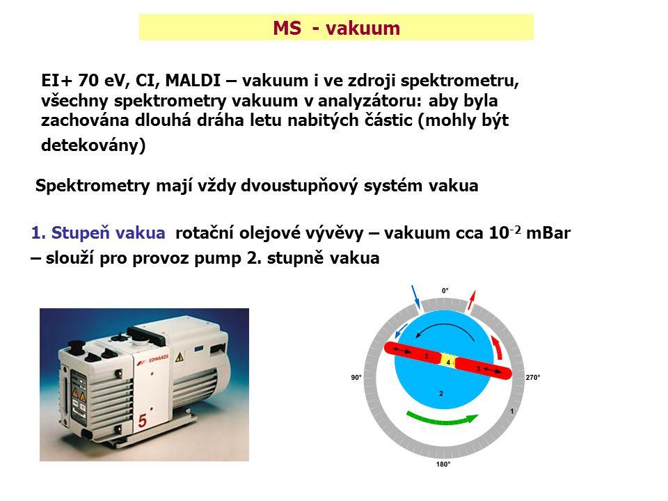 MS - vakuum