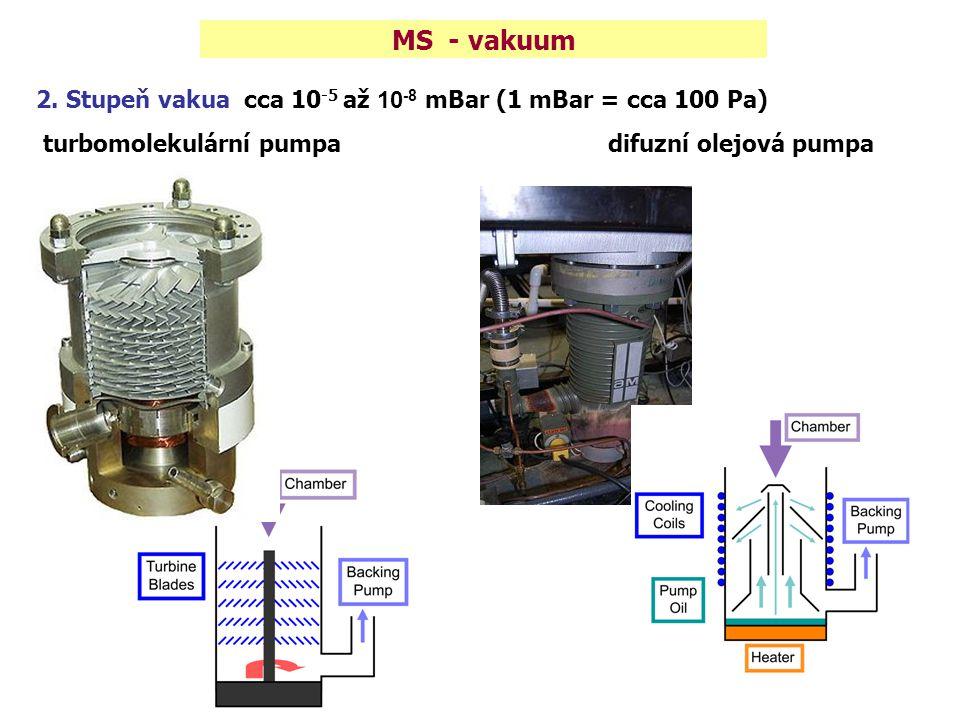MS - vakuum 2. Stupeň vakua cca 10-5 až 10-8 mBar (1 mBar = cca 100 Pa)