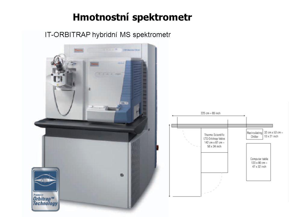 Hmotnostní spektrometr
