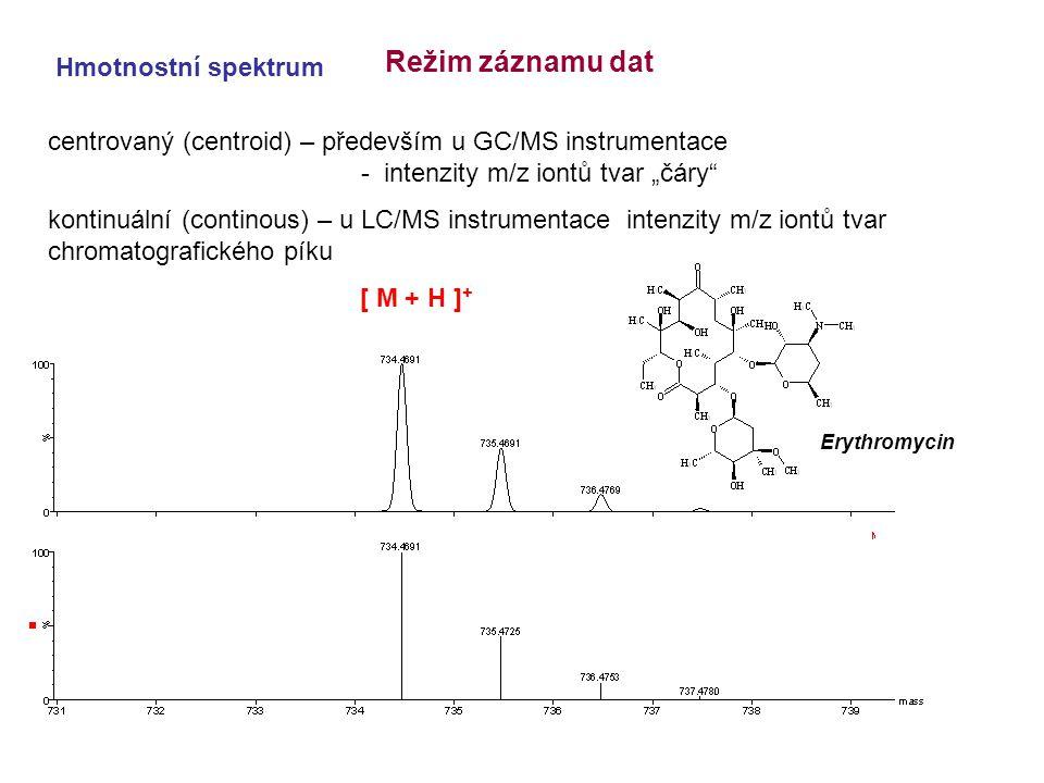 Režim záznamu dat Hmotnostní spektrum