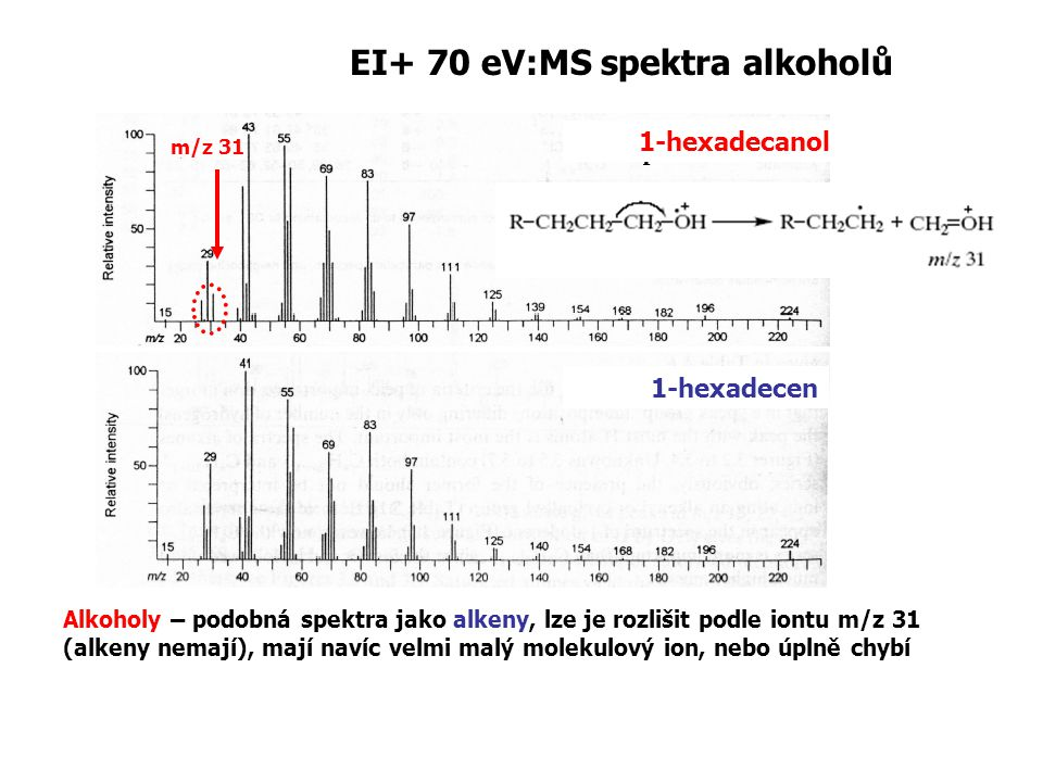 EI+ 70 eV:MS spektra alkoholů