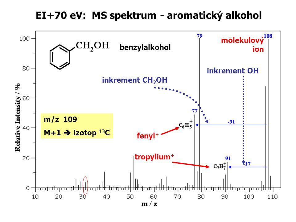 EI+70 eV: MS spektrum - aromatický alkohol
