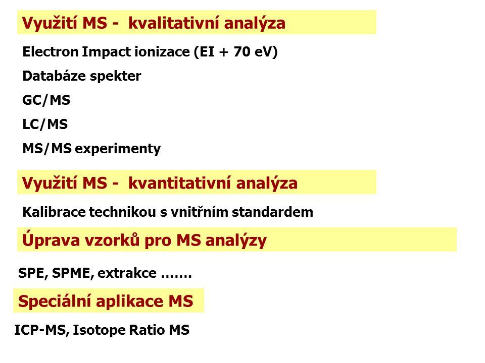 Využití MS - kvalitativní analýza