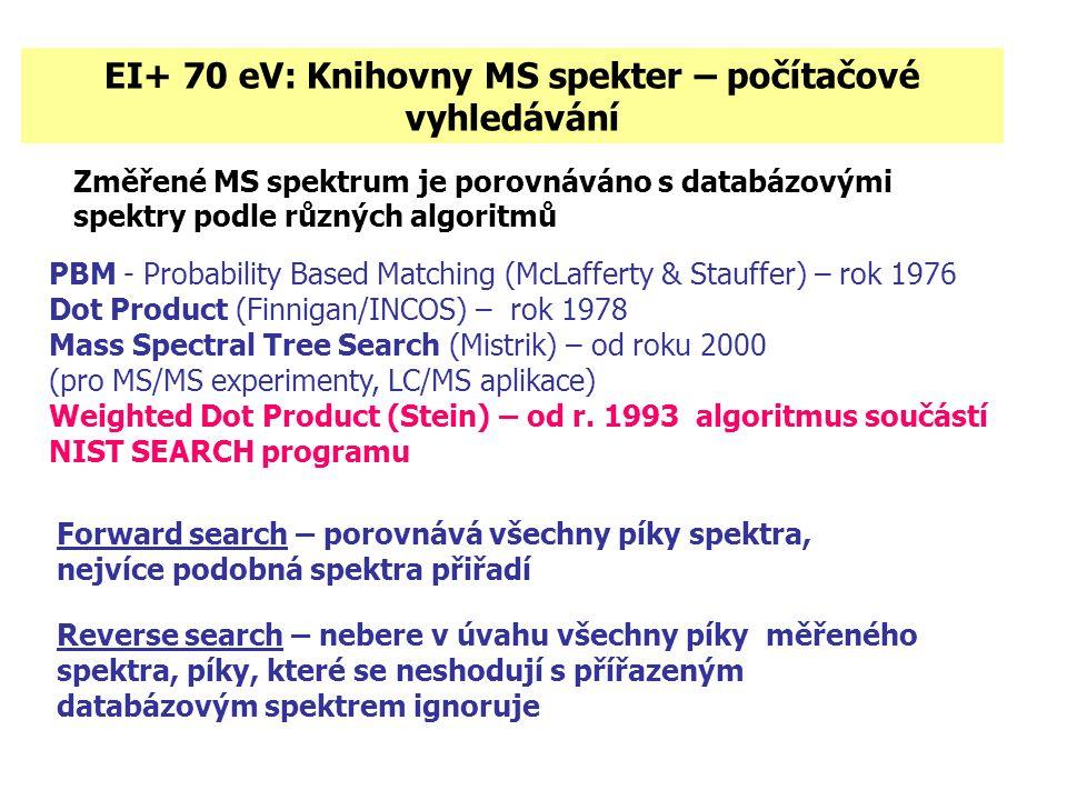 EI+ 70 eV: Knihovny MS spekter – počítačové vyhledávání