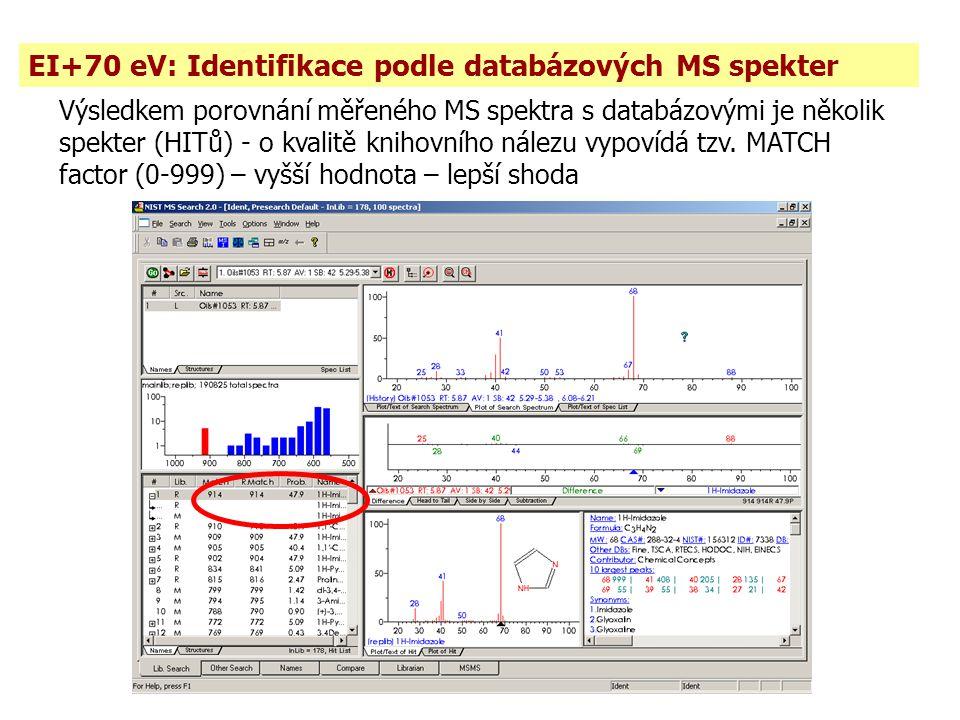 EI+70 eV: Identifikace podle databázových MS spekter