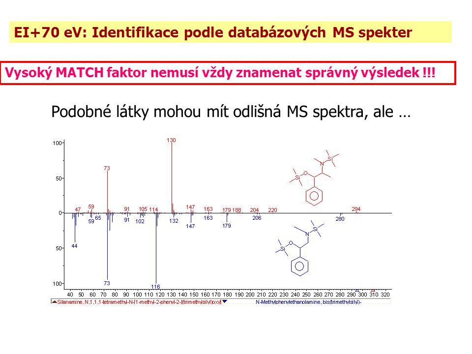 Podobné látky mohou mít odlišná MS spektra, ale …