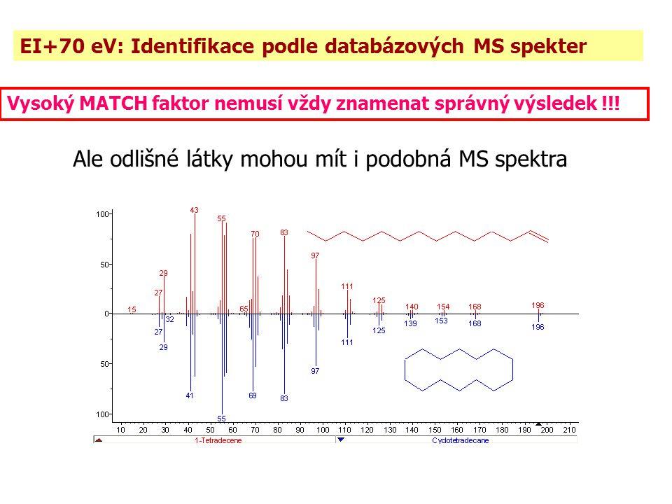 Ale odlišné látky mohou mít i podobná MS spektra