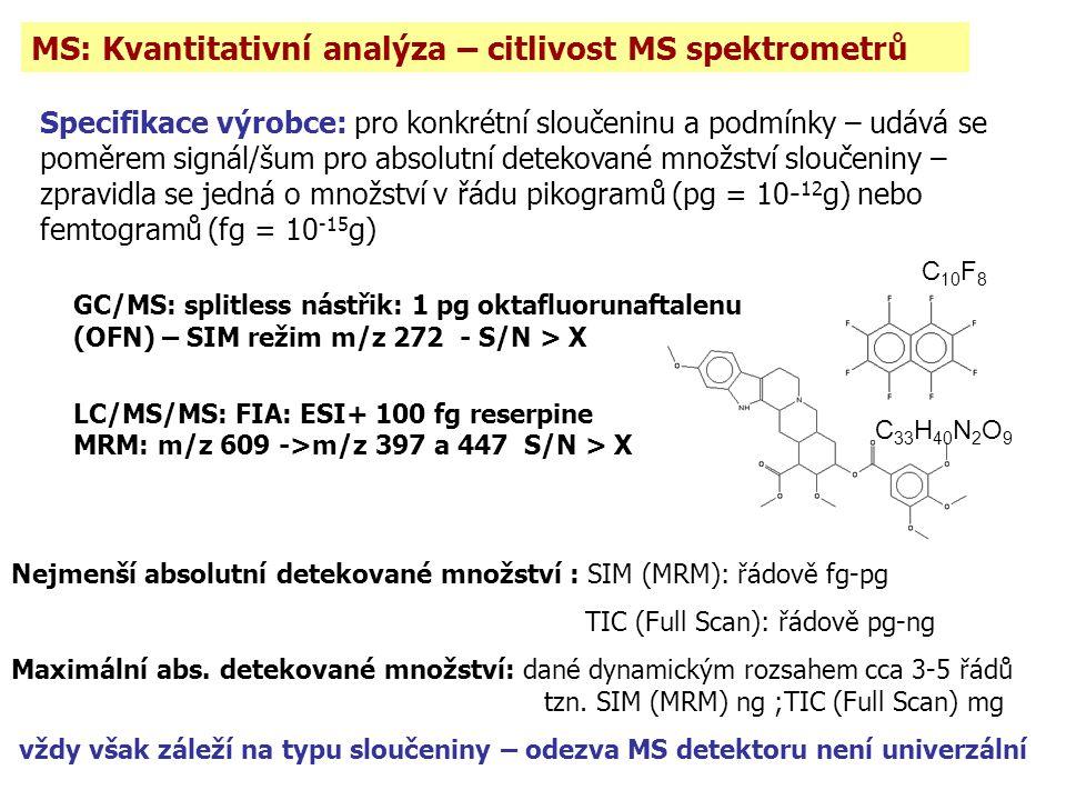 MS: Kvantitativní analýza – citlivost MS spektrometrů