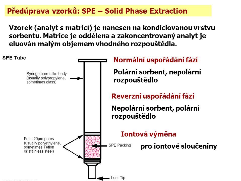 Předúprava vzorků: SPE – Solid Phase Extraction