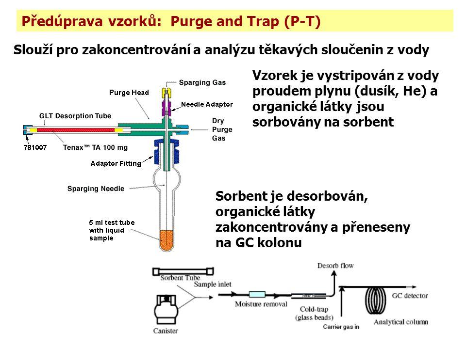 Předúprava vzorků: Purge and Trap (P-T)