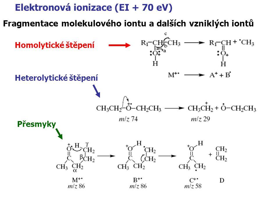 Elektronová ionizace (EI + 70 eV)