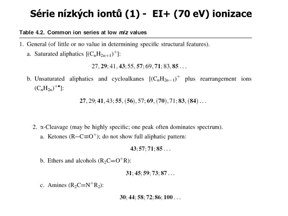 Série nízkých iontů (1) - EI+ (70 eV) ionizace