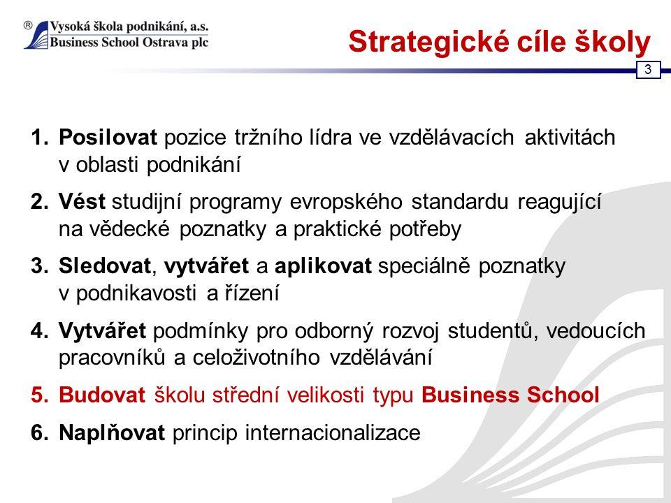 Strategické cíle školy