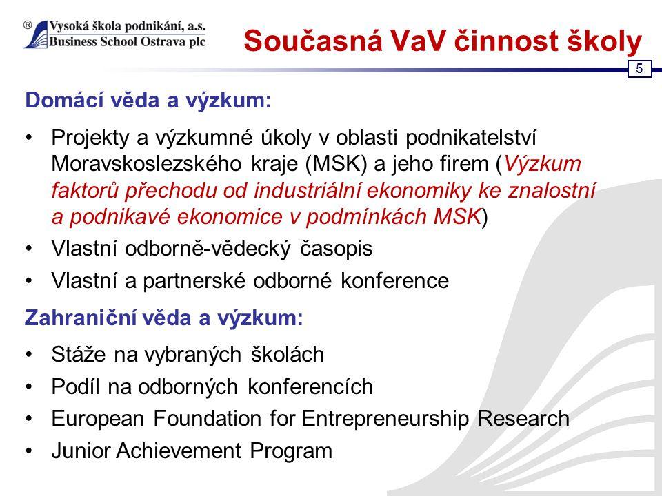 Současná VaV činnost školy